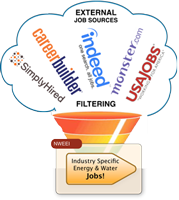 externaljobsources diagram